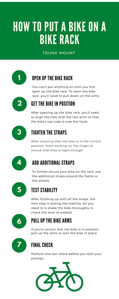 Trunk mount infographic